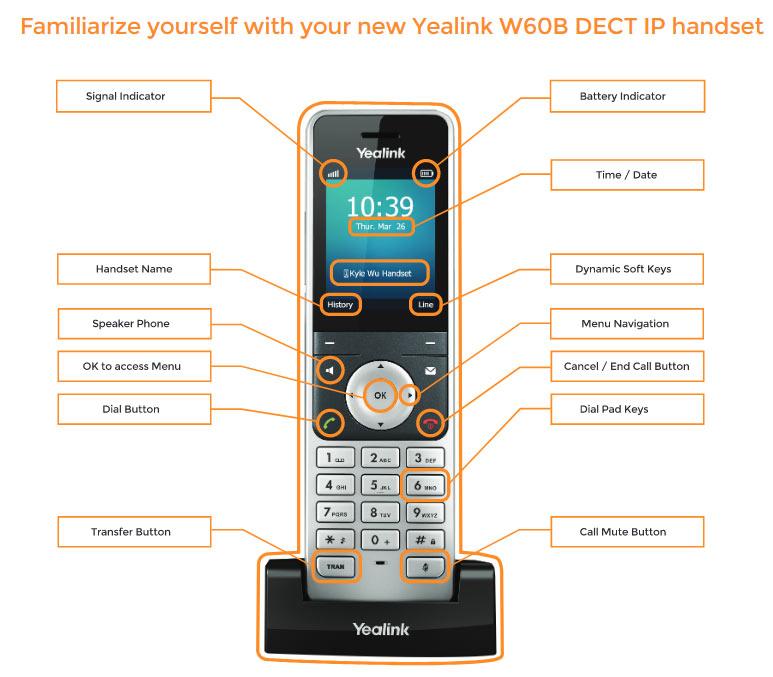 Yealink DECT IP Phone W60B ip handset