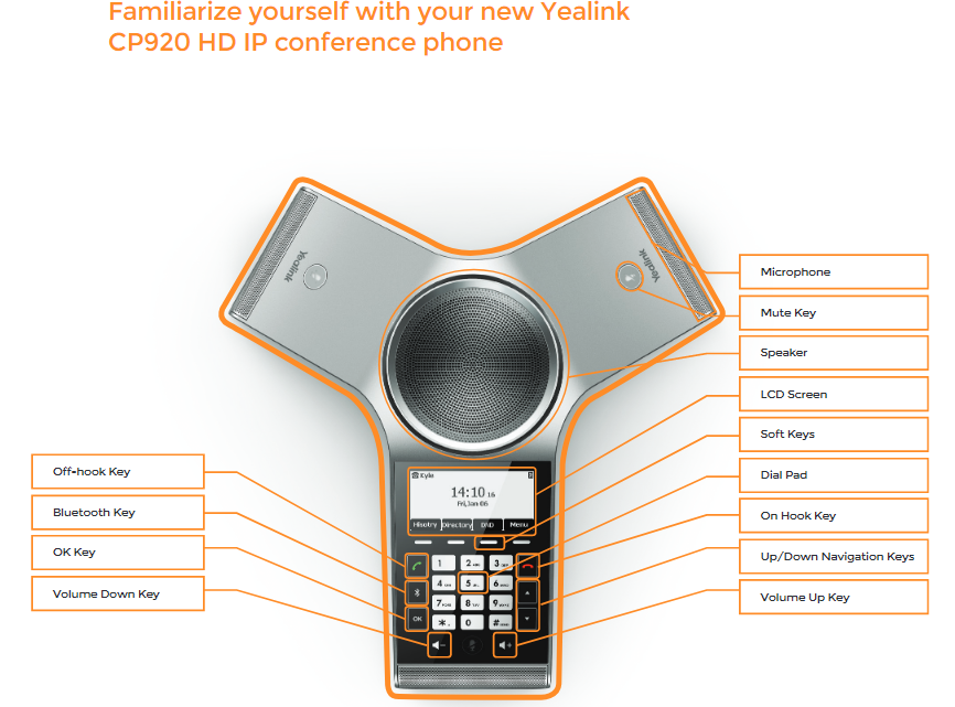 Yealink HD IP Conference Phone