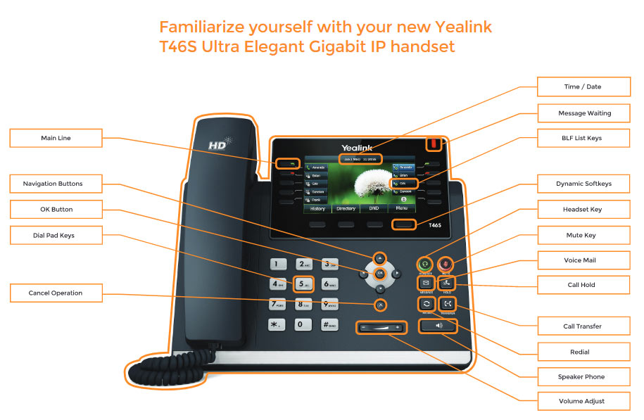Yealink-Ultra-Gigabit-IP-Phone-SIP-T42S-overview