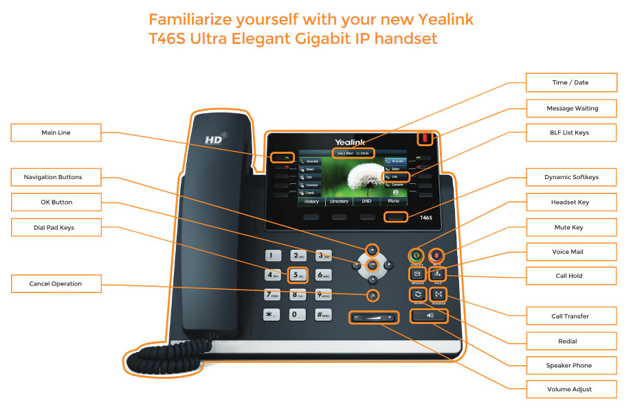 Yealink-Ultra-Gigabit-IP-Phone-SIP-T46S-Overview